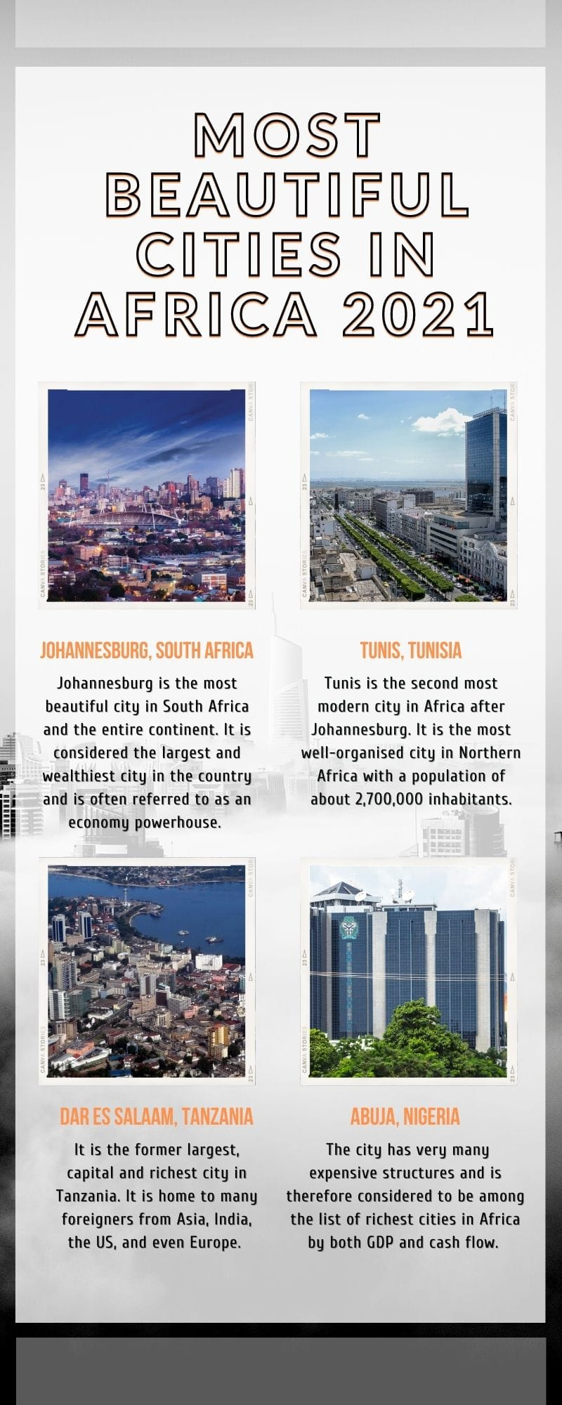 most beautiful cities in Africa 2021