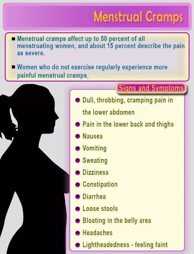 menstrual cramps symptoms what causes menstrual cramps severe menstrual cramps