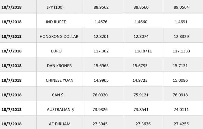 Forex exchange rates in kenya