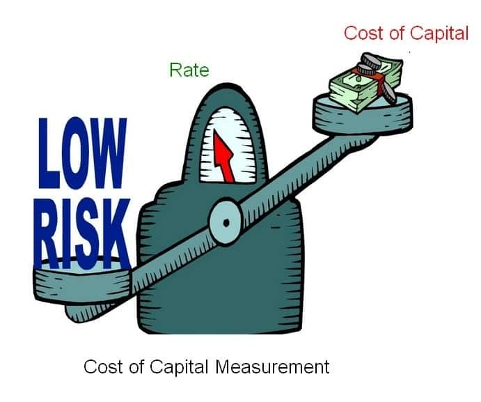 cost of capital cost of capital formula weighted average cost of capital