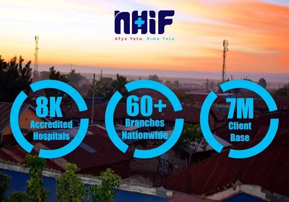 Nhif account status online, How to check nhif account status online, Nhif account status online kenya