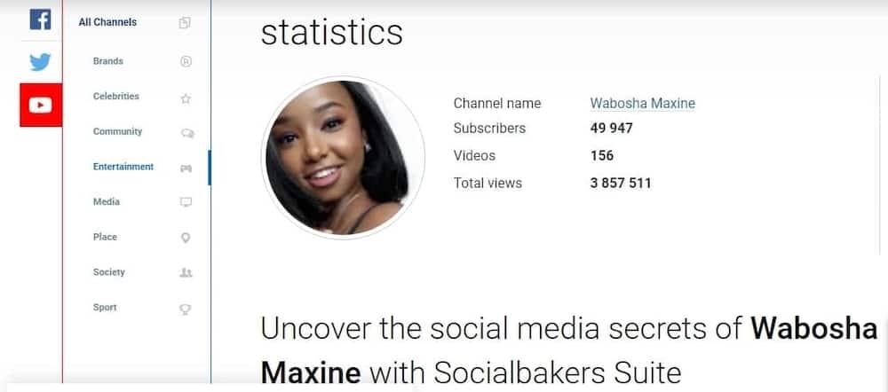 Maxine Wabosha biography, age and career