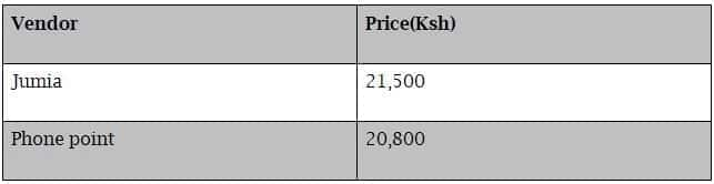 samsung phones prices in kenya latest samsung phones samsung phones 2018