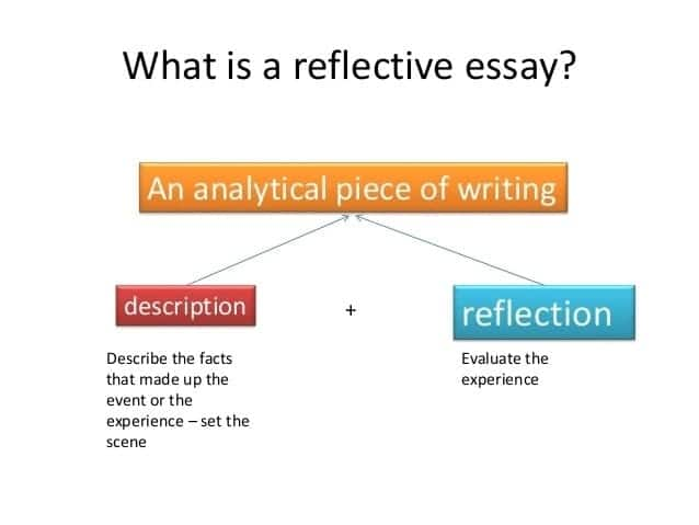 Format of reflection paper Example of a reflection paper Tips on writing a good reflection paper Reflection paper ideas Guidelines on how to write a reflection paper