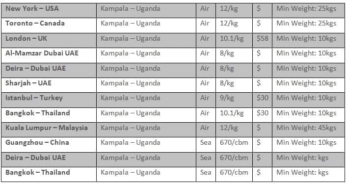 salihiya kenya ship from usa to kenya send cargo to kenya