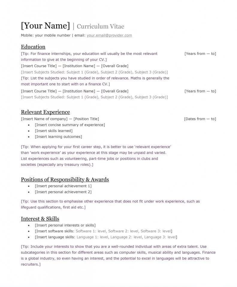 Curriculum Vitae Sample | Best Kenyan Cv Format And Requirements Tuko Co Ke