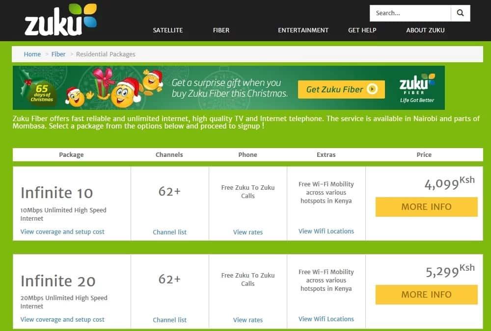 Zuku internet connection prices 2020