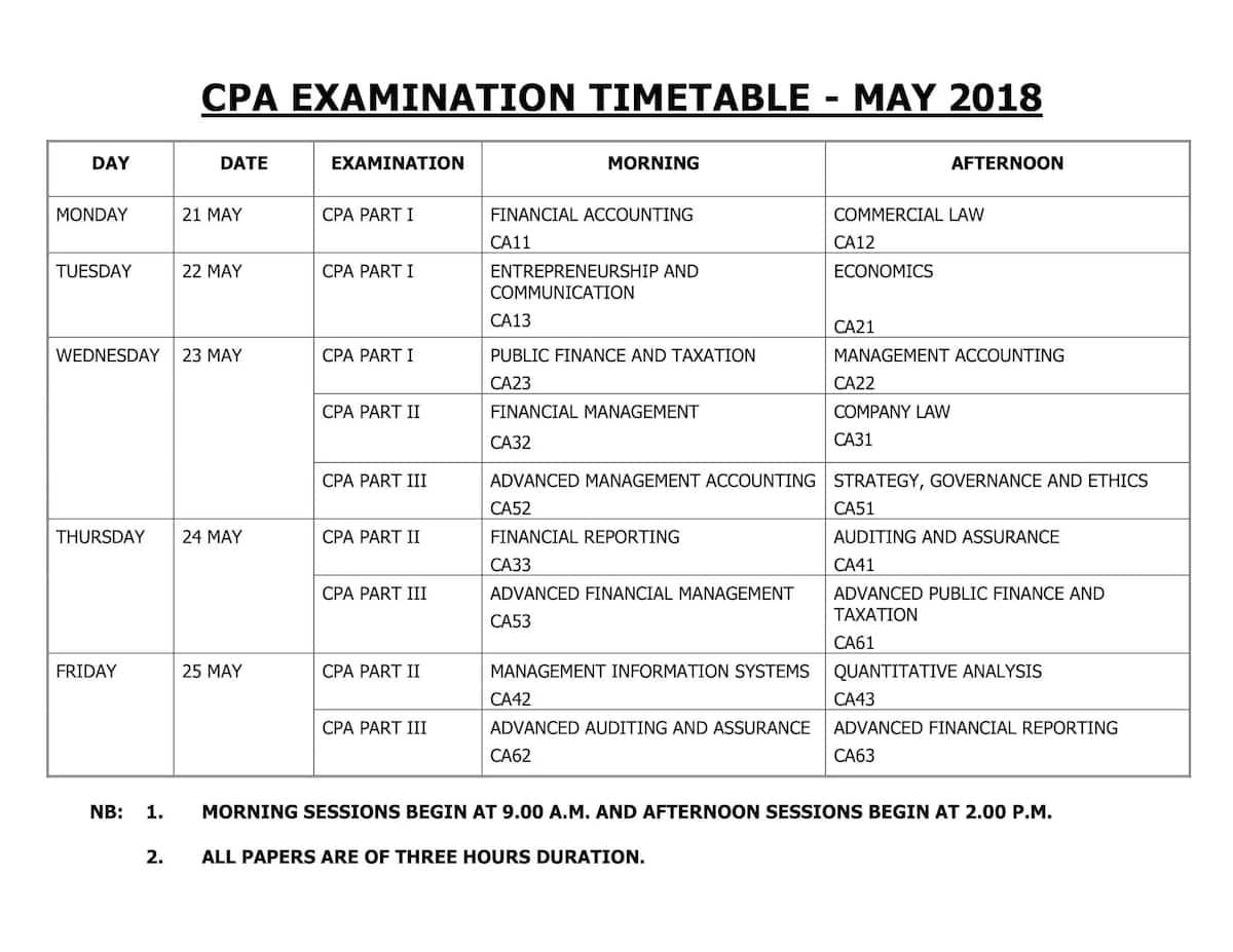 KASNEB timetable 2018
