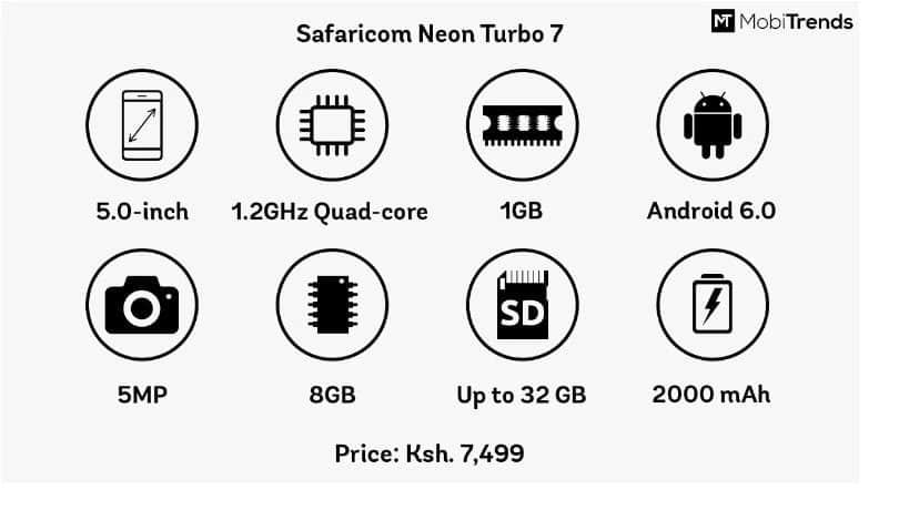 neon turbo 7 safaricom, neon turbo 7 features, features of safaricom neon turbo 7
