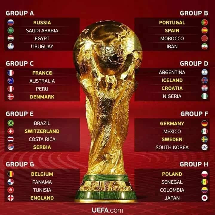World Cup predictions