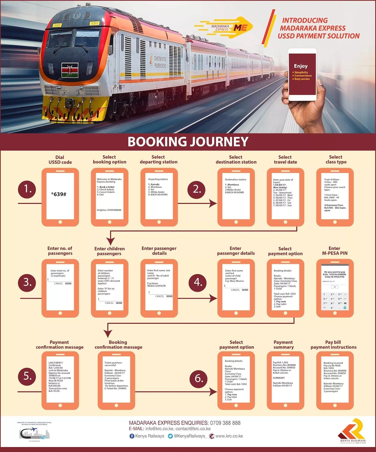 sgr booking office contacts sgr booking website sgr Kenya contacts madaraka express booking guide sgr booking contacts mombasa