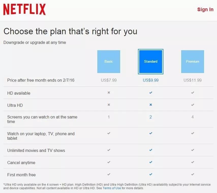 NETFLIX Kenya: Subscription CHARGES and Packages 2019 ▷ Tuko co ke