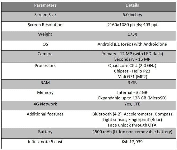 Infinix Note 5 specs, Infinix hot note 5, Infinix note 5 camera
