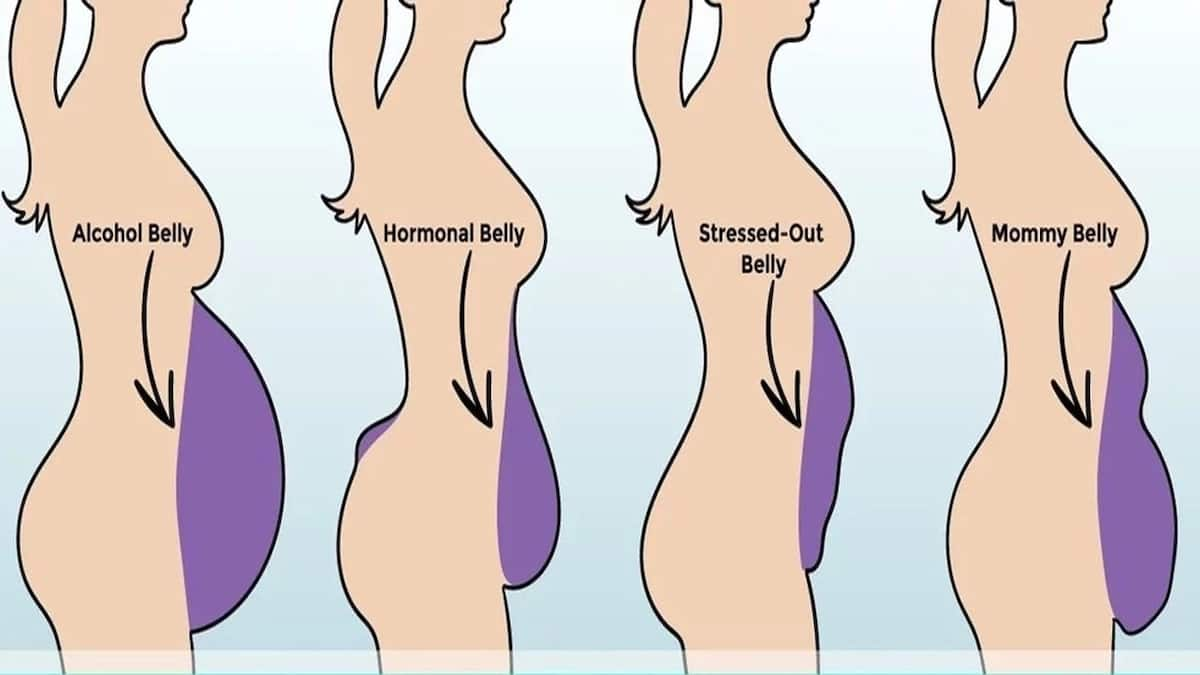 Ladies, pull a chair. Here are 5 types of bellies and how to slim them