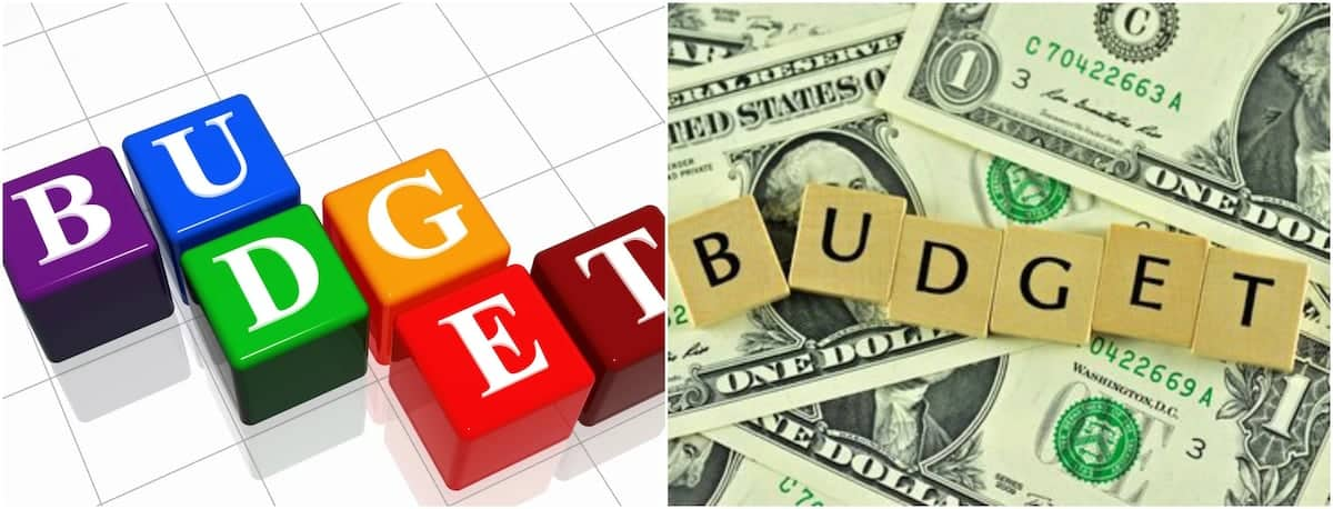 Importance of budgeting Importance of budgeting in business What is budgeting