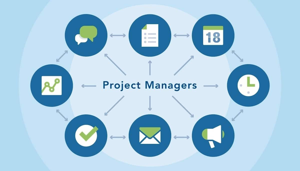 project deliverables project deliverables examples deliverables in project management list of project deliverables