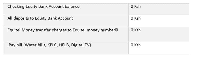 equity to mpesa charges equitel to mpesa charges mpesa to equity bank charges