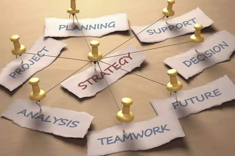 Strategy implementation process  Process of strategy implementation Characteristics of strategy implementation process