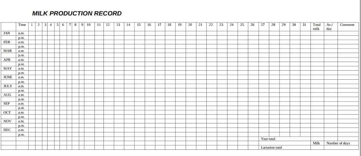 dairy farm record keeping excel, dairy farm record keeping software, benefits of record keeping in dairy farm