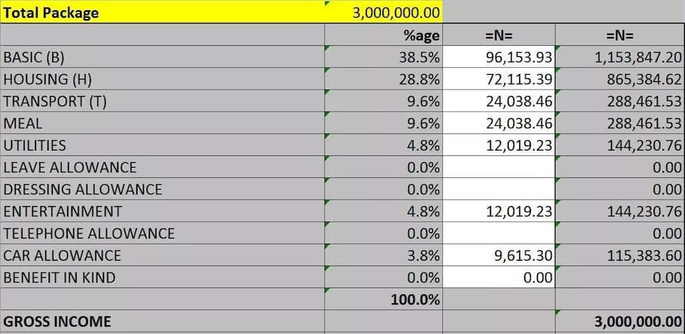 How to calculate PAYE in Kenya