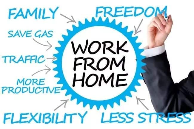 Working from home in Kenya, Different business ideas to implement from home, Challenges of working from home