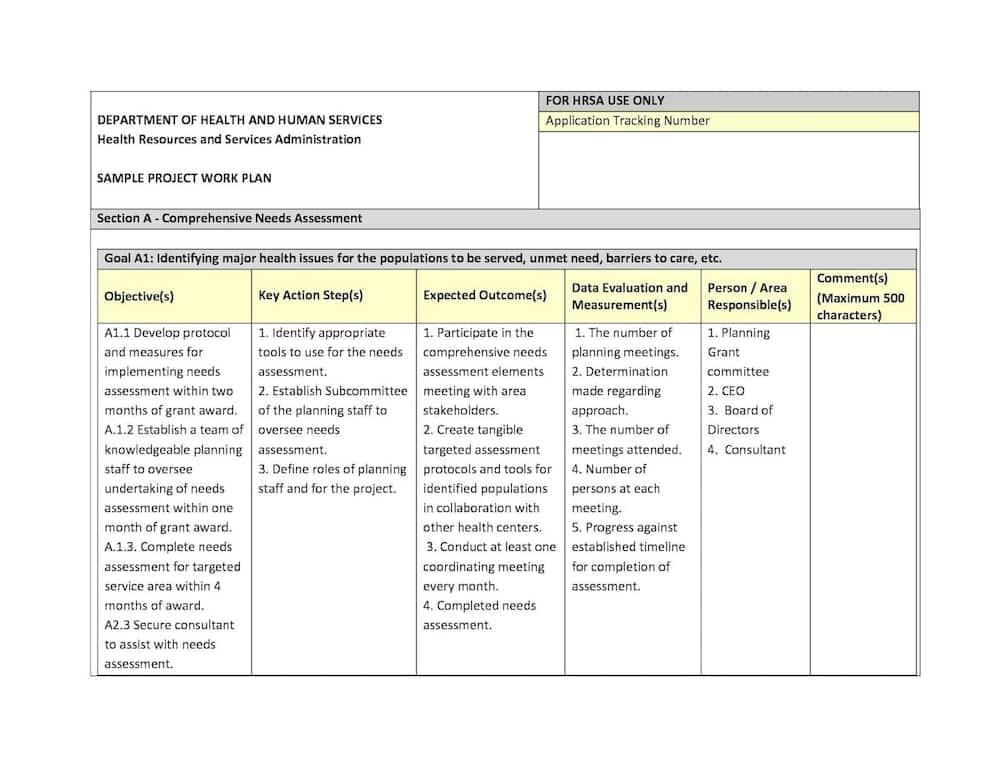 Work Sample Template from netstorage-tuko.akamaized.net