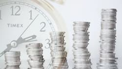 Best fixed deposit rates in Kenya