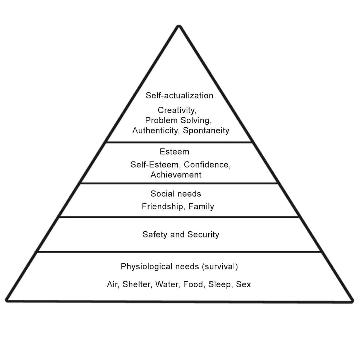 Theories of management, Classical theories of management, Contemporary theories of management