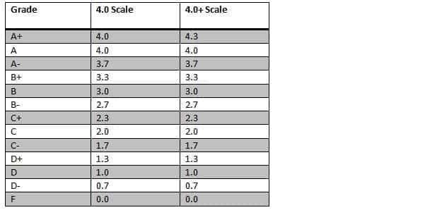 Asian grade scale — img 13
