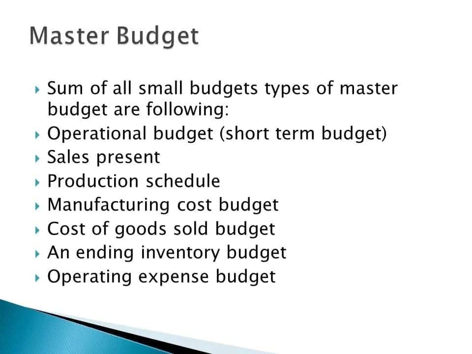 Different types of budgets for businesses