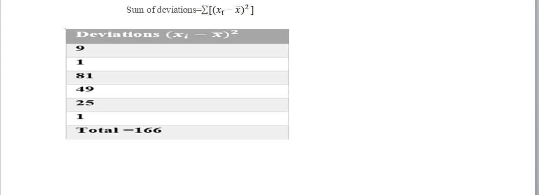 how to calculate vtariance in statistiics variance formula Variance calculation examtple