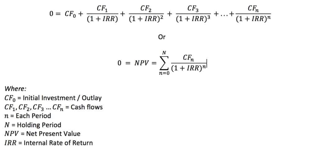 internal rate of return formula what is irr how to calculate internal rate of return