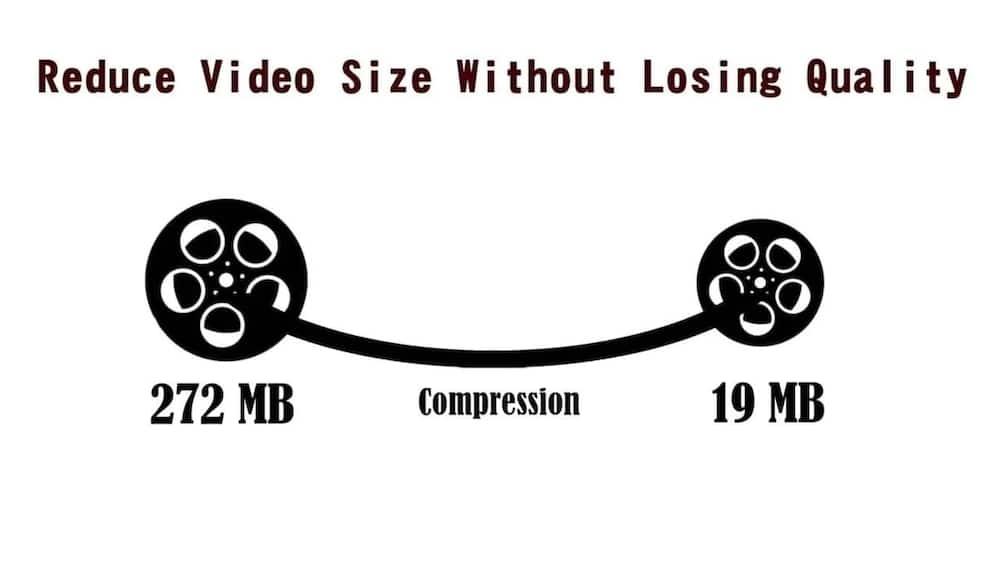 How to compress a video ▷ Tuko co ke
