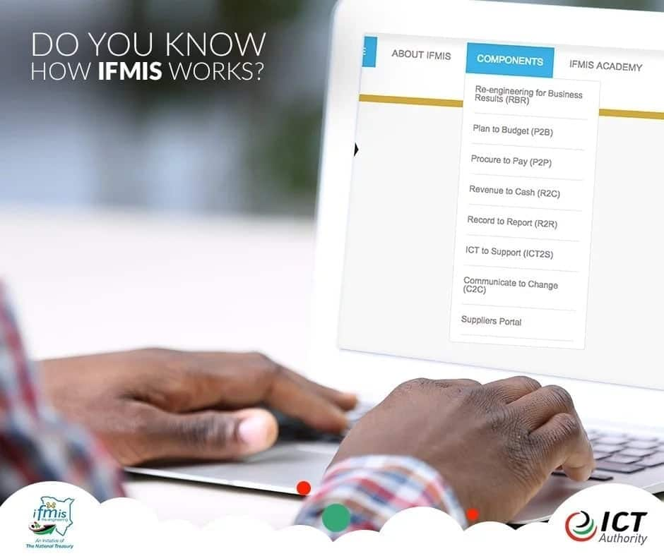 ifmis self registration ifmis tenders ifmis supplier portal tenders in kenya