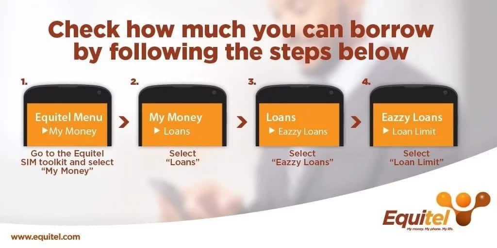 Eazzy banking loan, Eazzy plus loan, Eazzy loan limit