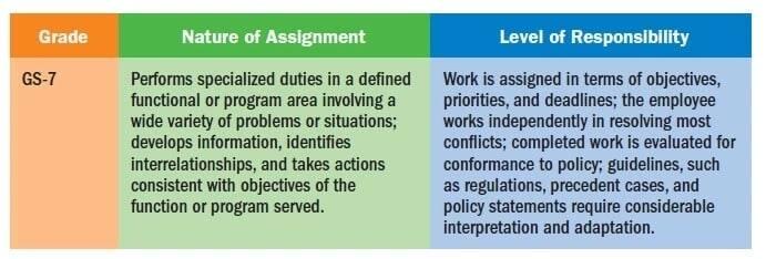 methods of job evaluation job evaluation techniques classification method of job evaluation