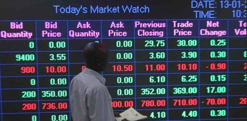 How to buy shares in Kenya, buy shares in kenya online, stock market in kenya