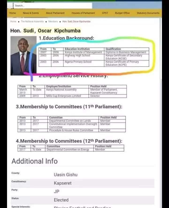 Mbunge Oscar Sudi akashifiwa kwa kughushi vyeti vya masomo