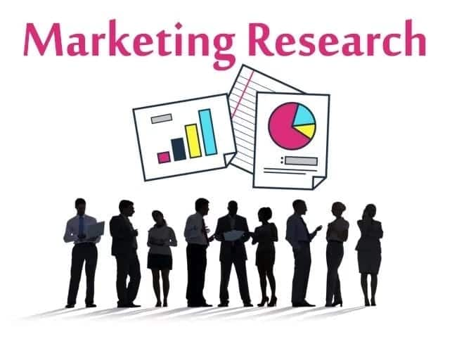 Importance of Marketing Research to an organization