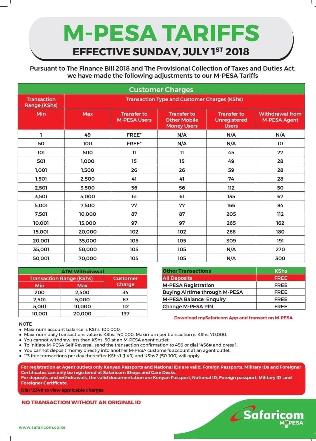 0fgjhs7lshoaj34er - Mpesa rates and tariffs 2018-2019