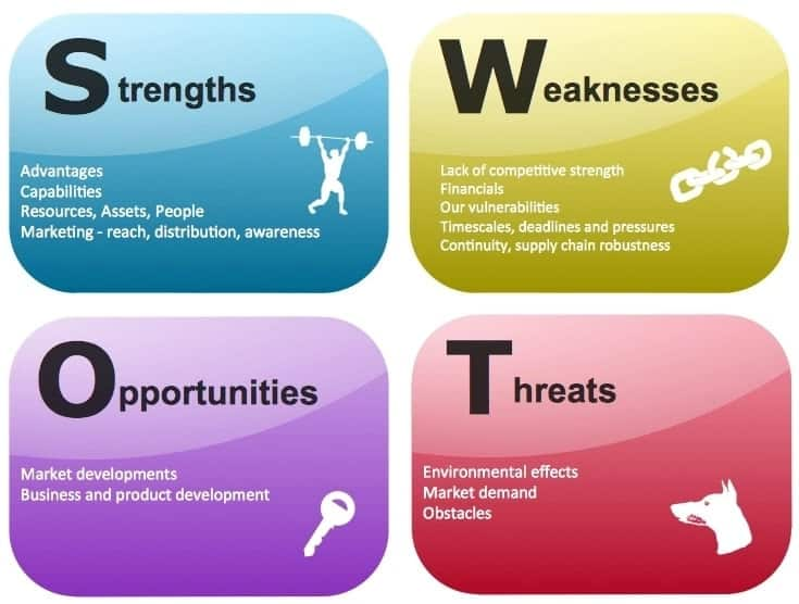 business environment, what is business environment, external business environment