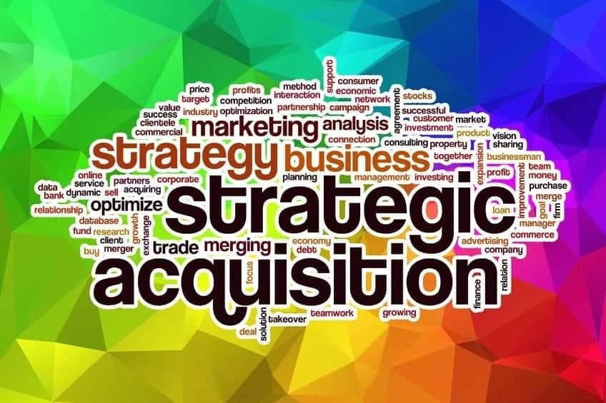 Types of business strategies, strategies in business, business strategies