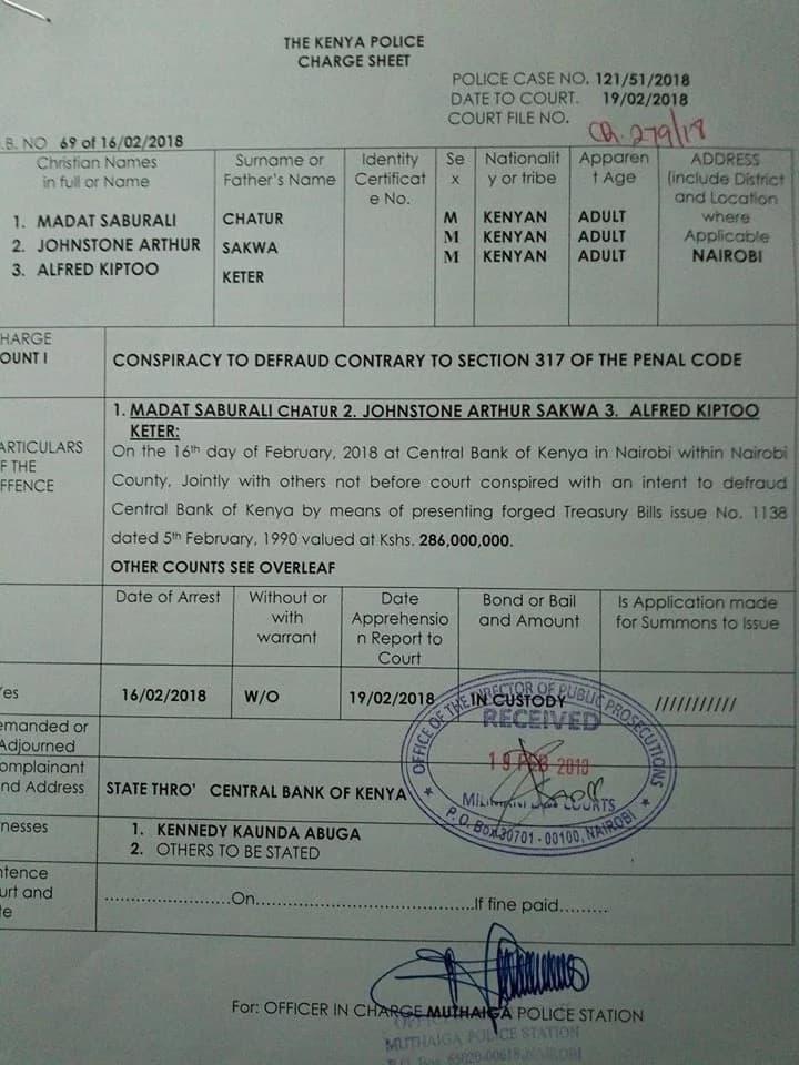 Alfred Keter ashtakiwa kwa kutaka kuiibia Benki Kuu ya Kenya KSh 634 milioni