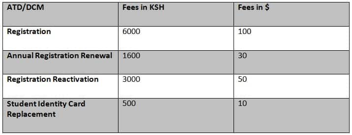 Latest KASNEB fee structure