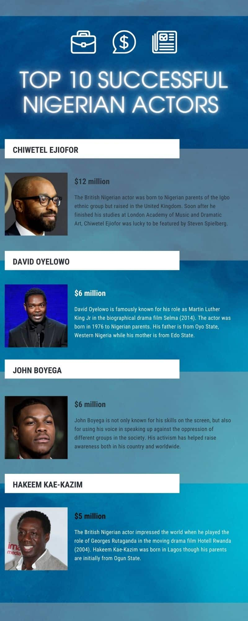 successful Nigerian actors and actresses in Hollywood in 2020