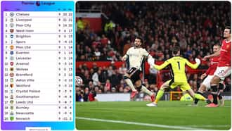 How Premier League Table Looks After Big Win for Chelsea and Man United's Thrashing