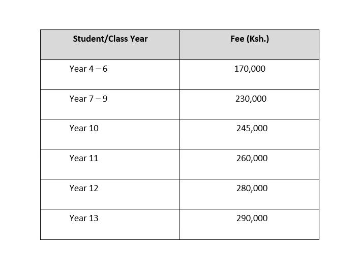 brookhurst school fees per term