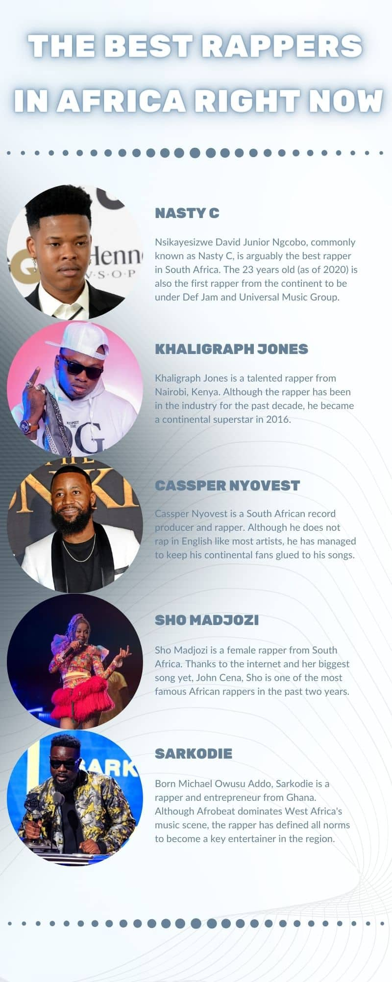 best rappers in Africa