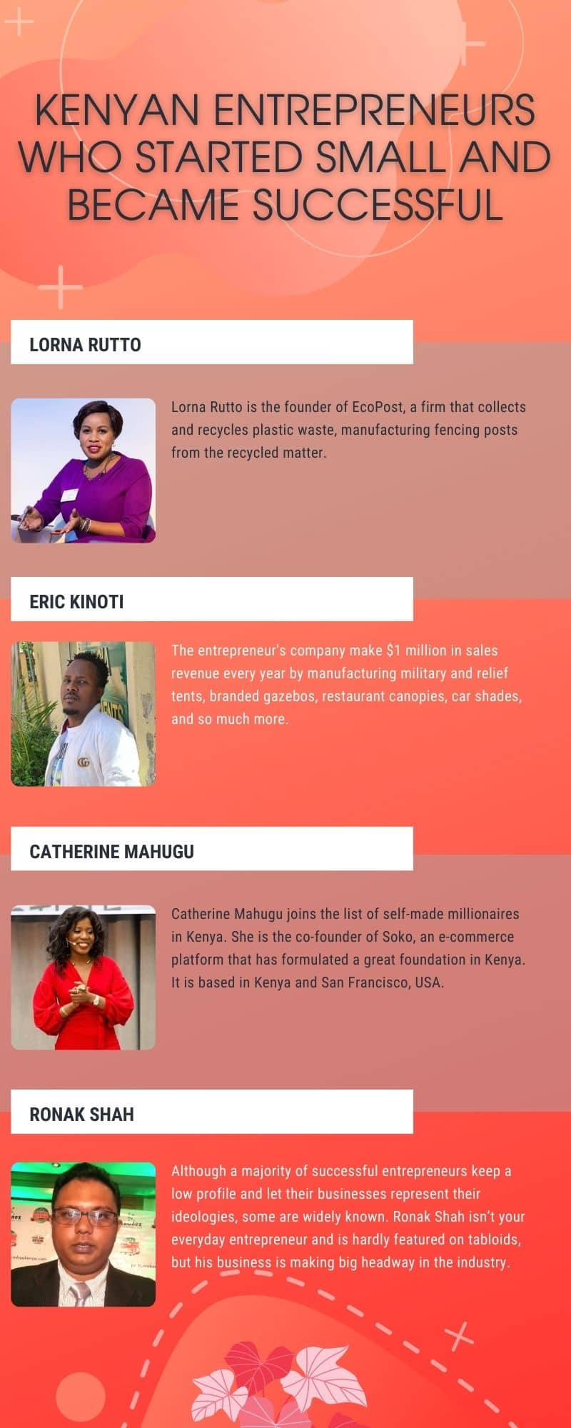 Kenyan entrepreneurs who became successful