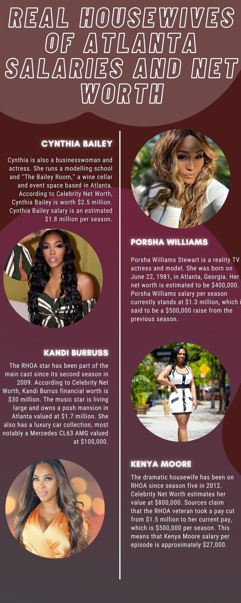 Real Housewives of Atlanta salaries